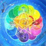 toile acrylique harmonie du foyer animaux totem Myriadinspiration